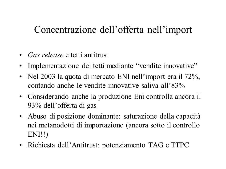 Concentrazione dell'offerta nell'import