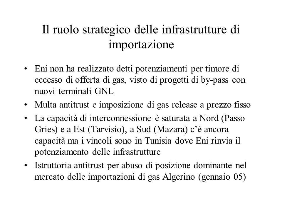 Il ruolo strategico delle infrastrutture di importazione