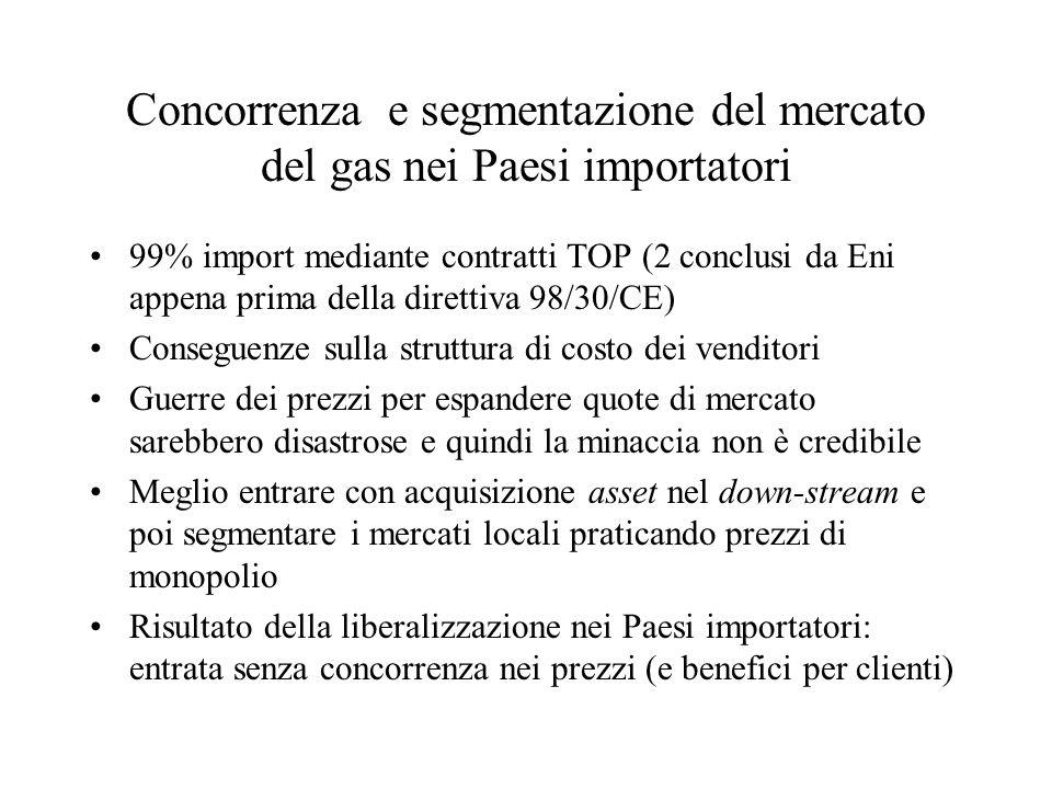 Concorrenza e segmentazione del mercato del gas nei Paesi importatori