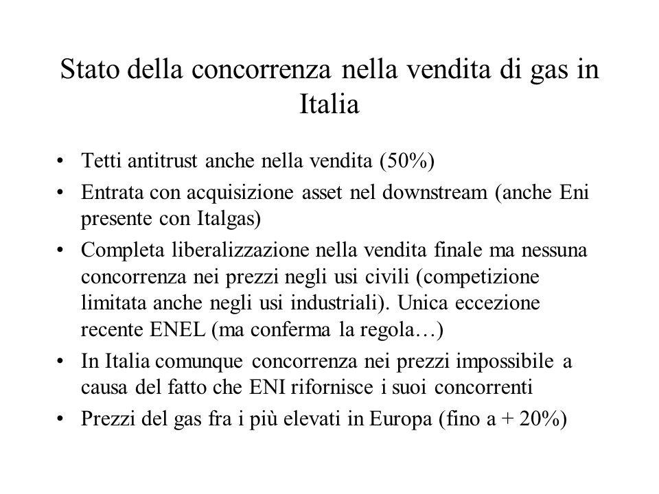 Stato della concorrenza nella vendita di gas in Italia