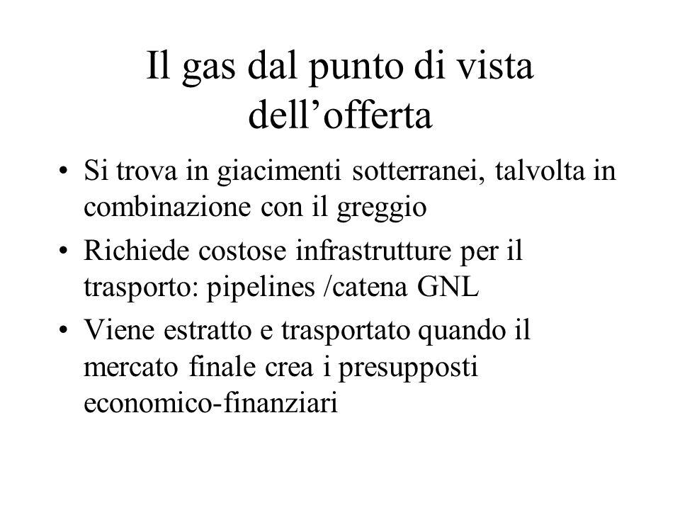 Il gas dal punto di vista dell'offerta