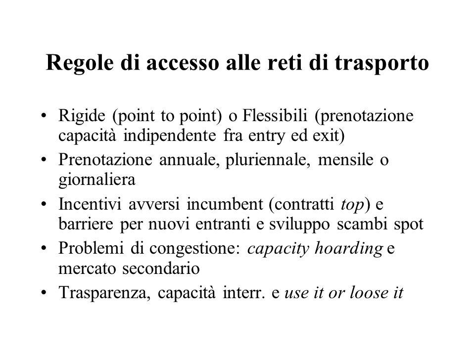 Regole di accesso alle reti di trasporto