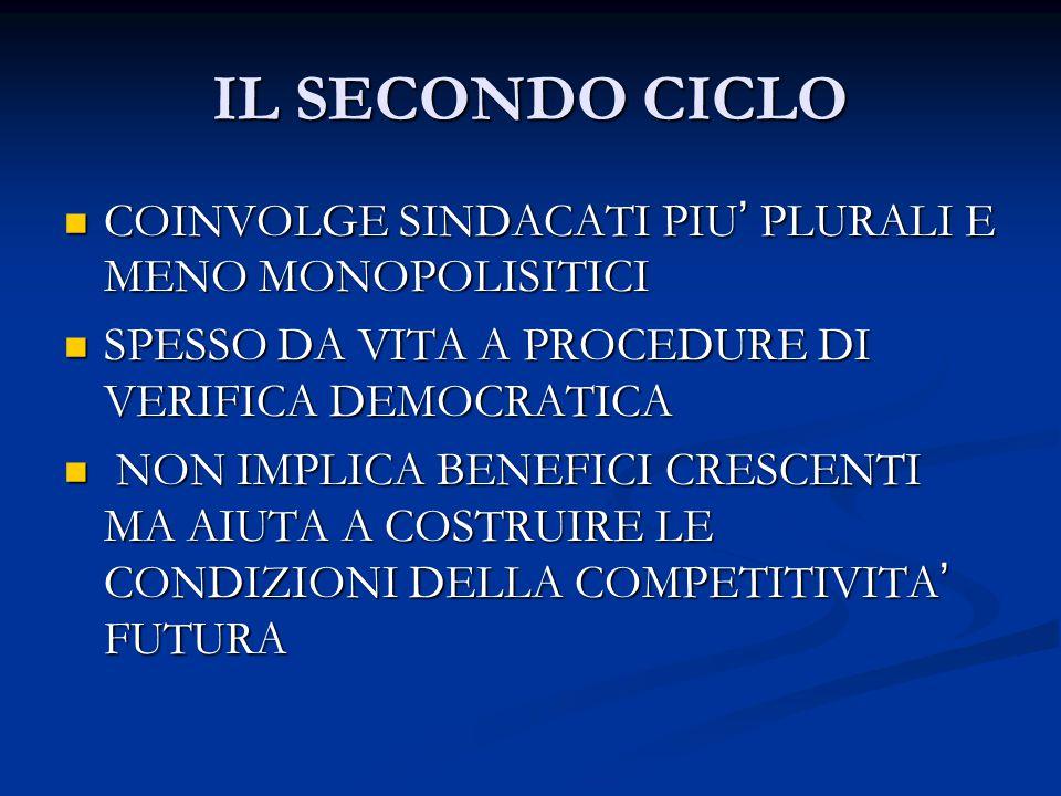 IL SECONDO CICLO COINVOLGE SINDACATI PIU' PLURALI E MENO MONOPOLISITICI. SPESSO DA VITA A PROCEDURE DI VERIFICA DEMOCRATICA.
