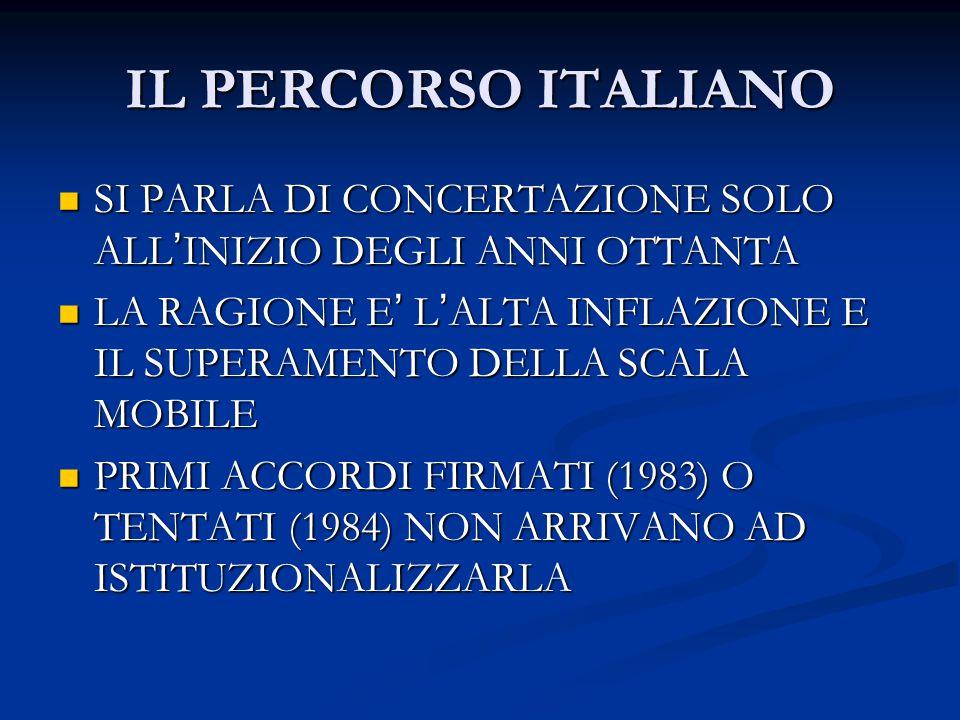 IL PERCORSO ITALIANO SI PARLA DI CONCERTAZIONE SOLO ALL'INIZIO DEGLI ANNI OTTANTA.