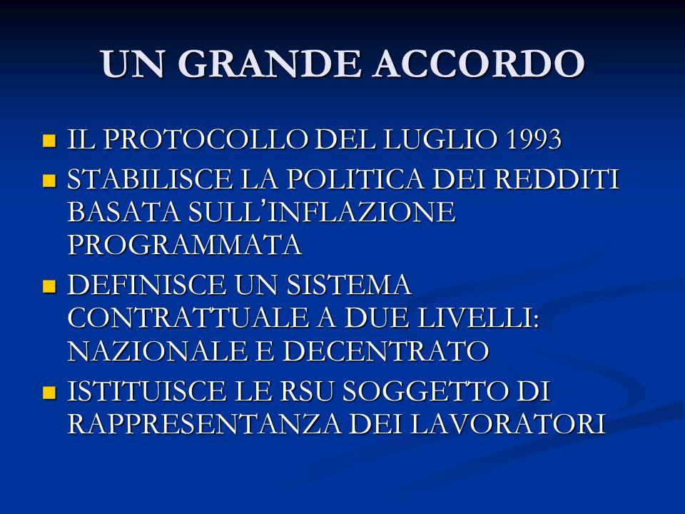 UN GRANDE ACCORDO IL PROTOCOLLO DEL LUGLIO 1993