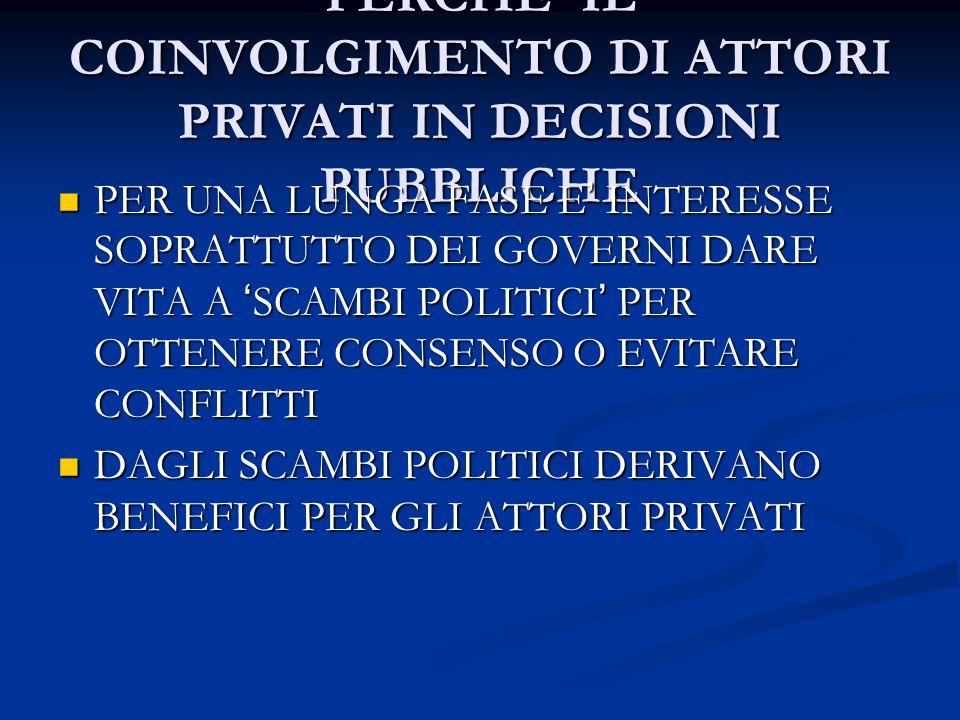 PERCHE' IL COINVOLGIMENTO DI ATTORI PRIVATI IN DECISIONI PUBBLICHE
