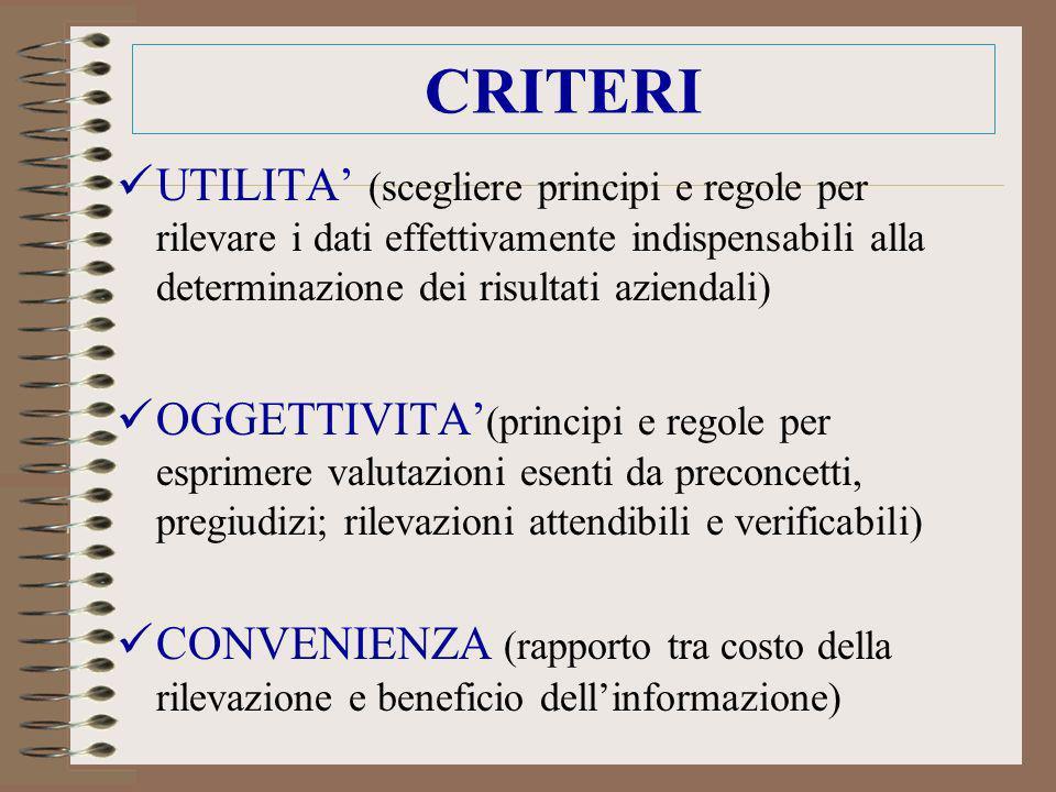 CRITERI UTILITA' (scegliere principi e regole per rilevare i dati effettivamente indispensabili alla determinazione dei risultati aziendali)