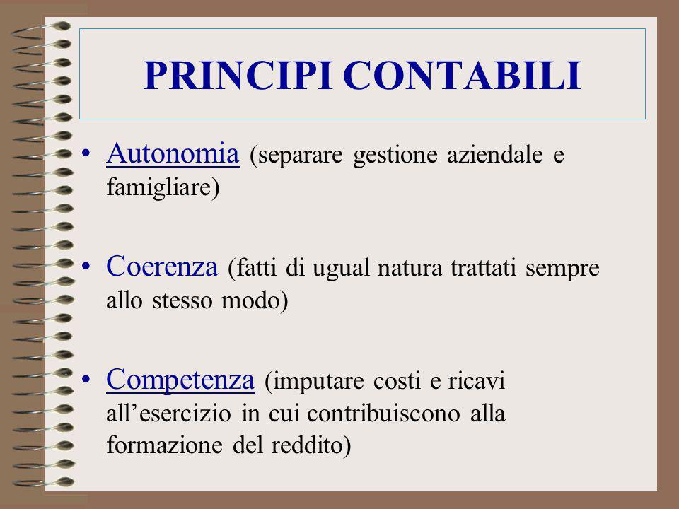 PRINCIPI CONTABILI Autonomia (separare gestione aziendale e famigliare) Coerenza (fatti di ugual natura trattati sempre allo stesso modo)