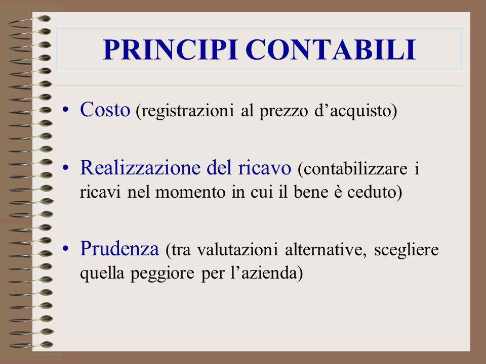 PRINCIPI CONTABILI Costo (registrazioni al prezzo d'acquisto)