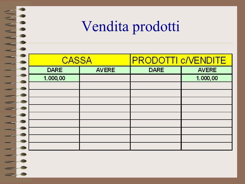 Vendita prodotti D: conto finanziario (cassa, banca, crediti)