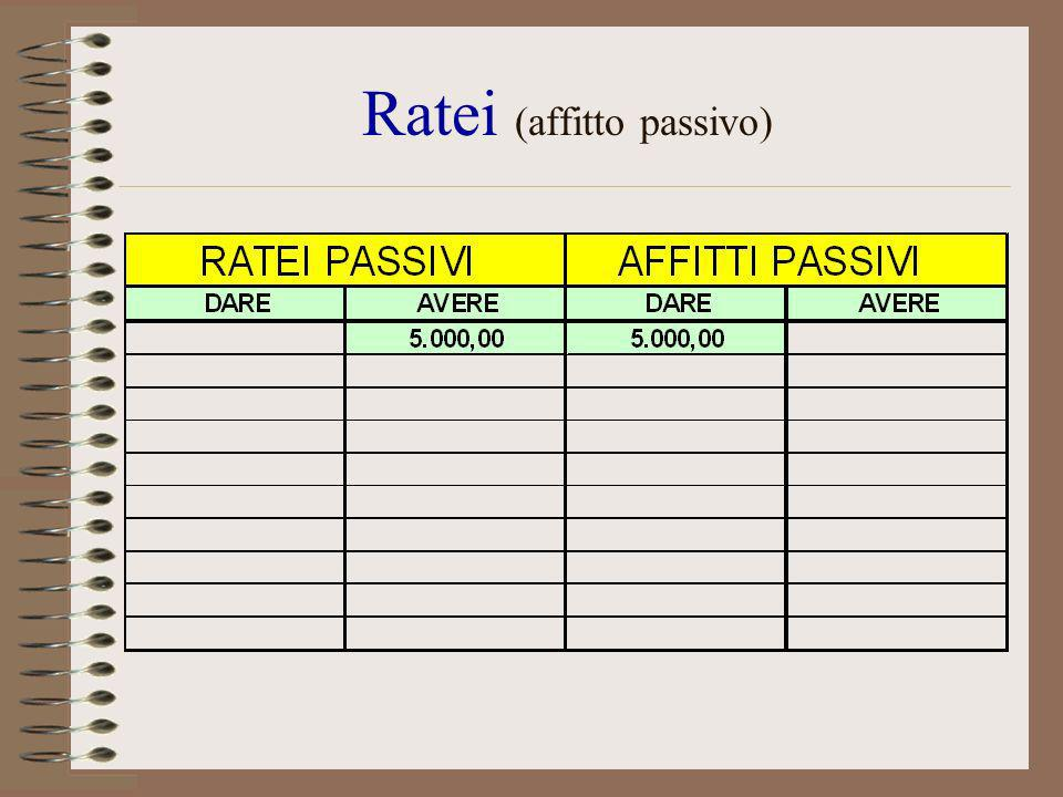 Ratei (affitto passivo)