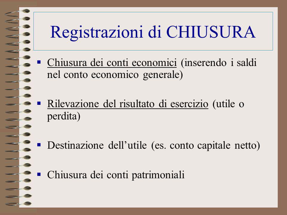 Registrazioni di CHIUSURA
