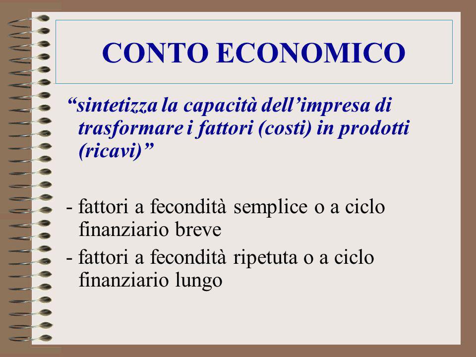 CONTO ECONOMICO sintetizza la capacità dell'impresa di trasformare i fattori (costi) in prodotti (ricavi)