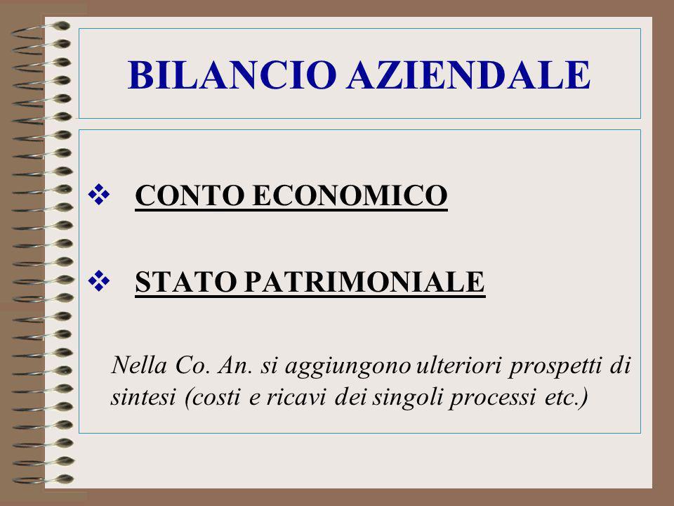 BILANCIO AZIENDALE CONTO ECONOMICO STATO PATRIMONIALE