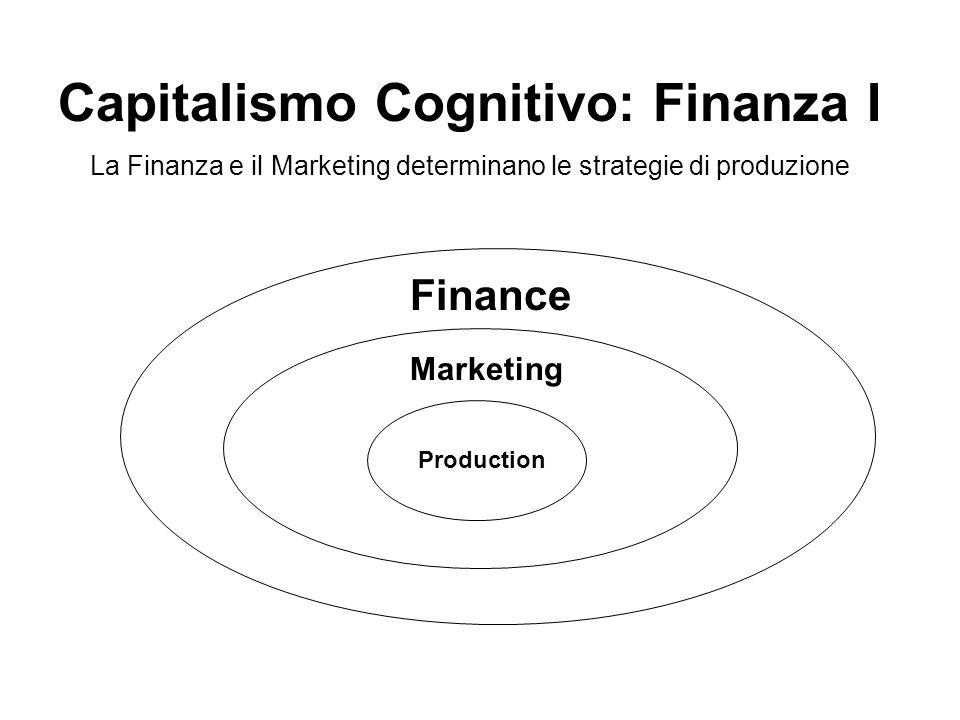 Capitalismo Cognitivo: Finanza I