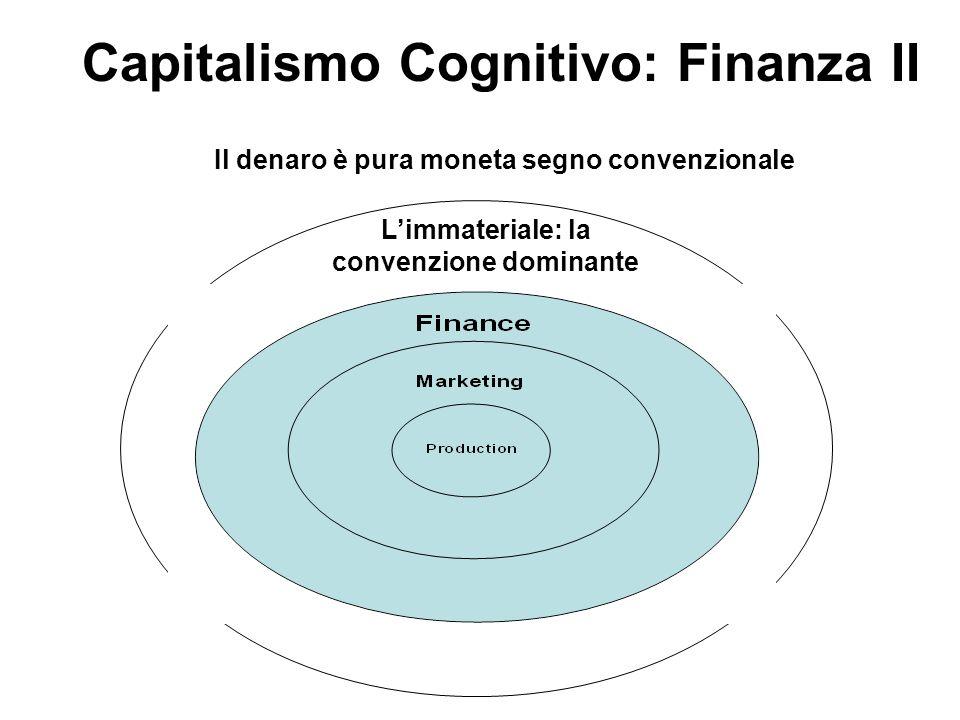 Capitalismo Cognitivo: Finanza II