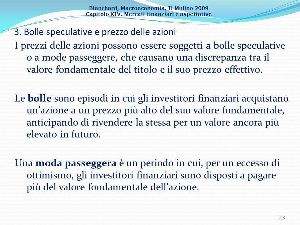 3. Bolle speculative e prezzo delle azioni