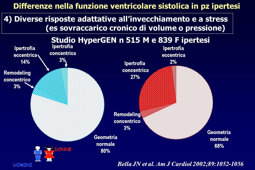 Differenze nella funzione ventricolare sistolica in pz ipertesi