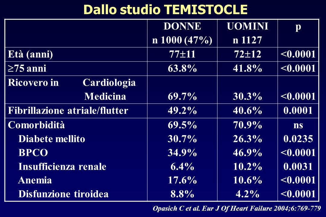 Dallo studio TEMISTOCLE