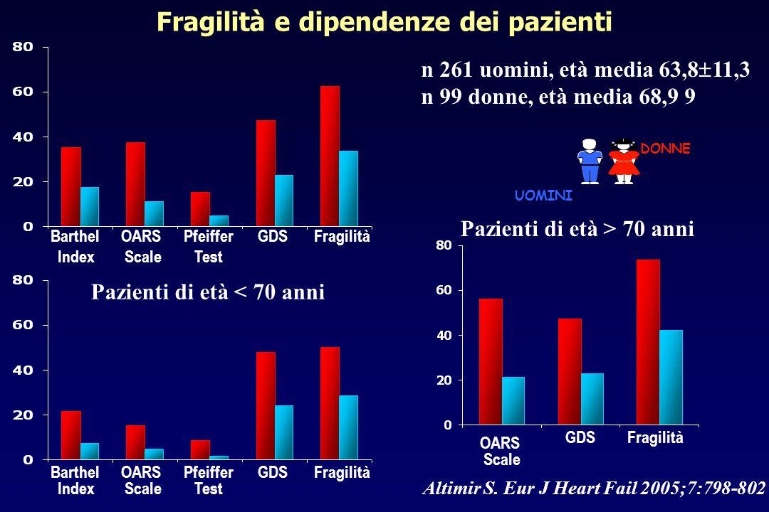 Fragilità e dipendenze dei pazienti