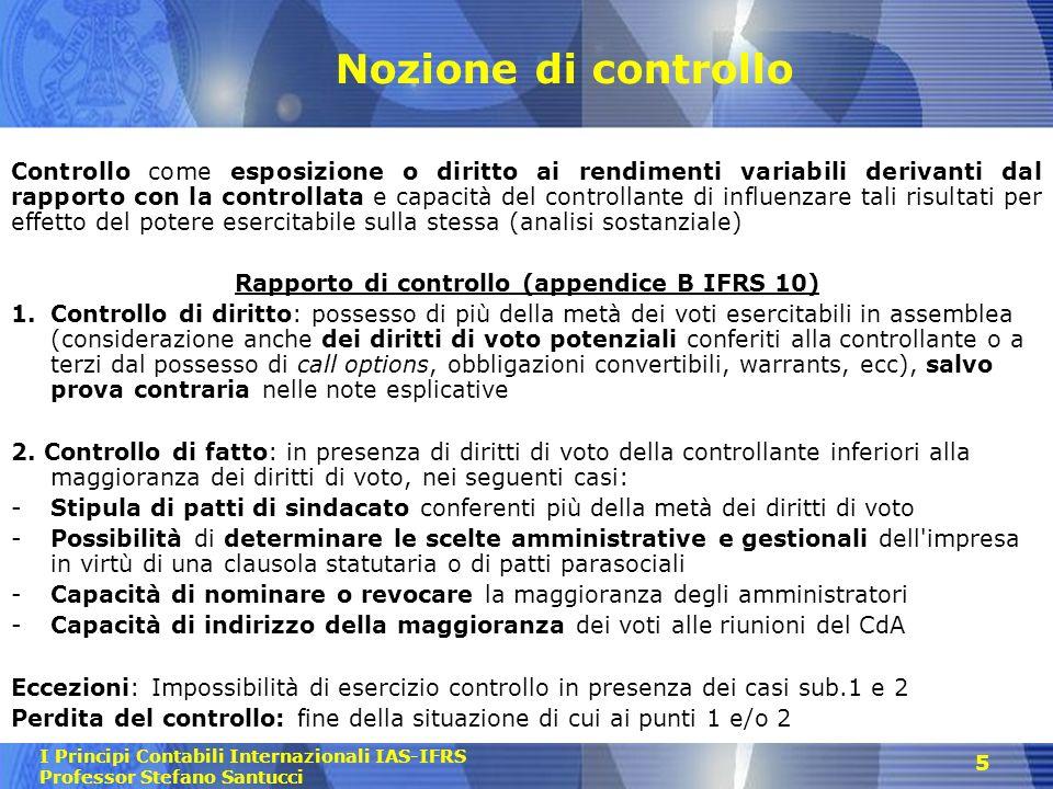 Rapporto di controllo (appendice B IFRS 10)