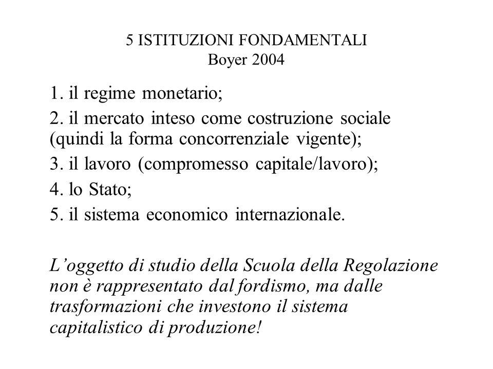 5 ISTITUZIONI FONDAMENTALI Boyer 2004