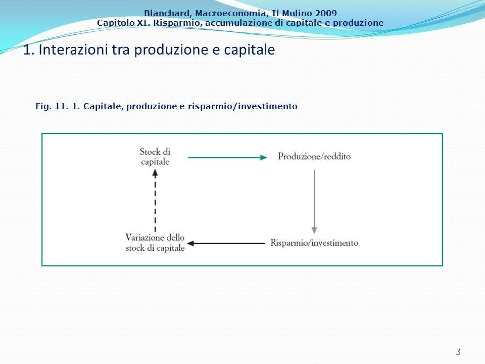 1. Interazioni tra produzione e capitale