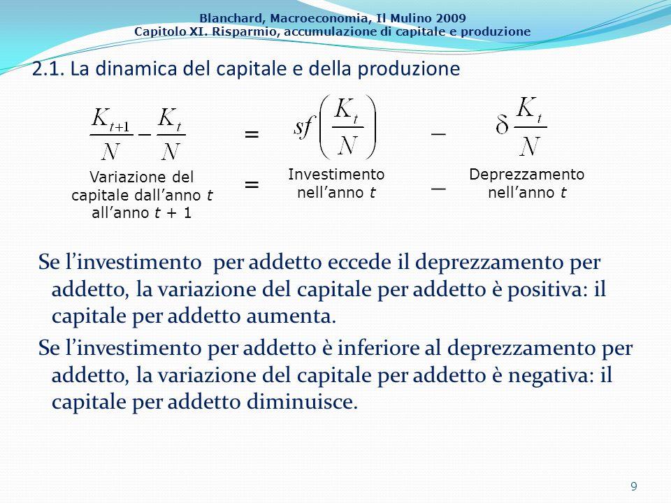 2.1. La dinamica del capitale e della produzione