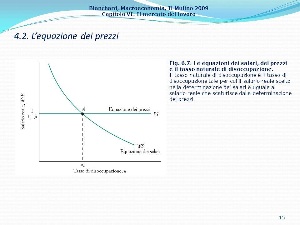 4.2. L'equazione dei prezzi