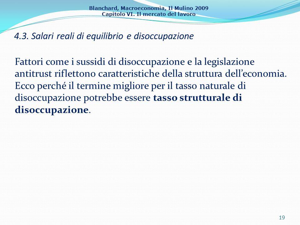 4.3. Salari reali di equilibrio e disoccupazione