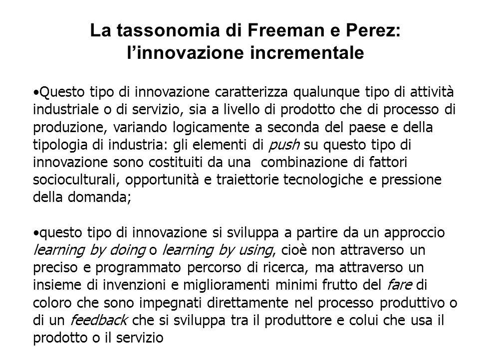La tassonomia di Freeman e Perez: l'innovazione incrementale