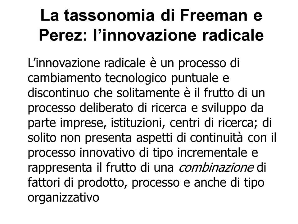 La tassonomia di Freeman e Perez: l'innovazione radicale
