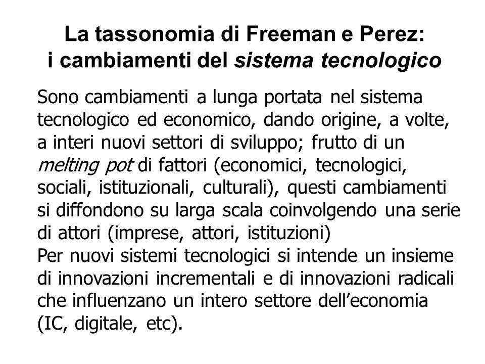 La tassonomia di Freeman e Perez: i cambiamenti del sistema tecnologico