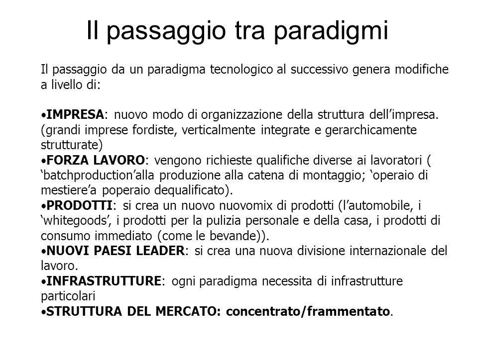 Il passaggio tra paradigmi