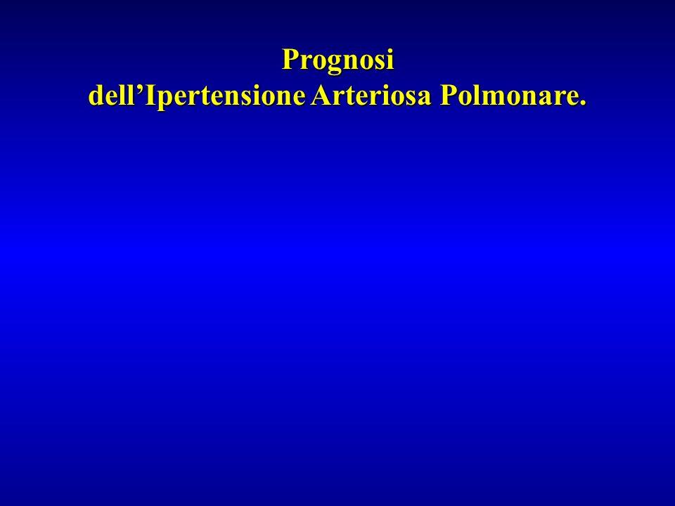 dell'Ipertensione Arteriosa Polmonare.