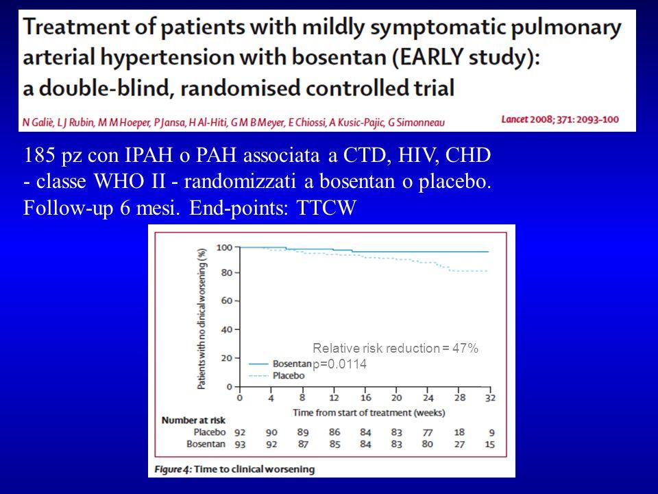 185 pz con IPAH o PAH associata a CTD, HIV, CHD