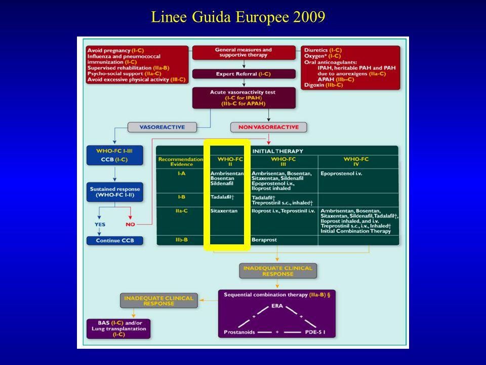 Linee Guida Europee 2009