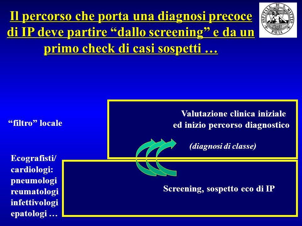 Il percorso che porta una diagnosi precoce di IP deve partire dallo screening e da un primo check di casi sospetti …