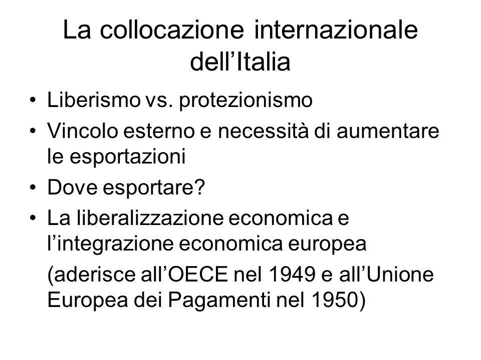 La collocazione internazionale dell'Italia