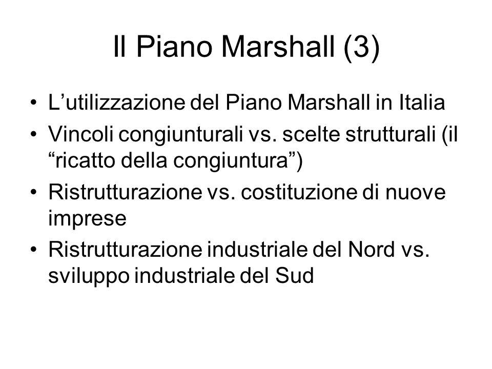 Il Piano Marshall (3) L'utilizzazione del Piano Marshall in Italia