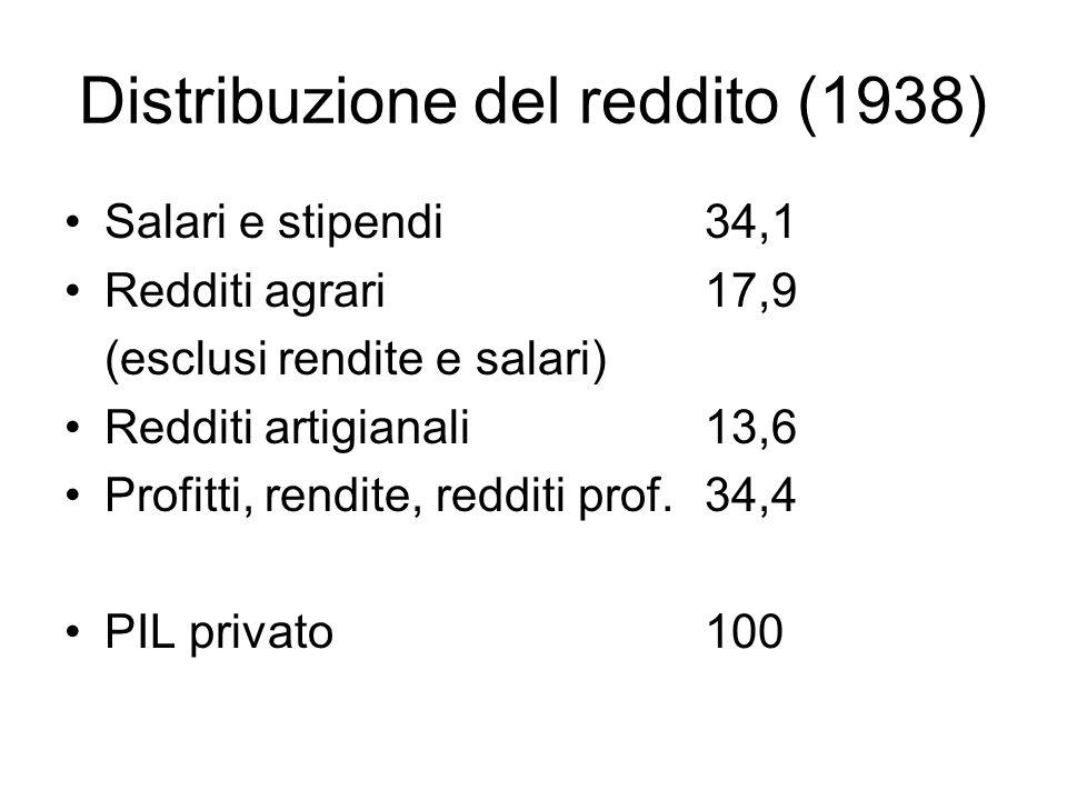 Distribuzione del reddito (1938)
