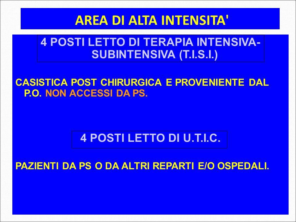 4 POSTI LETTO DI TERAPIA INTENSIVA- SUBINTENSIVA (T.I.S.I.)