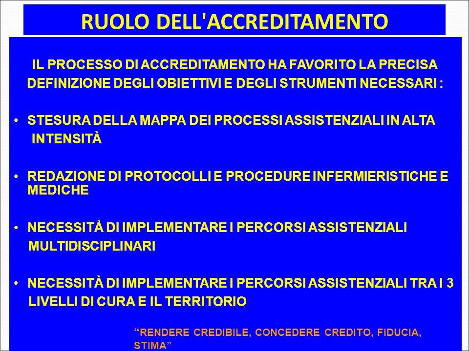 RUOLO DELL ACCREDITAMENTO