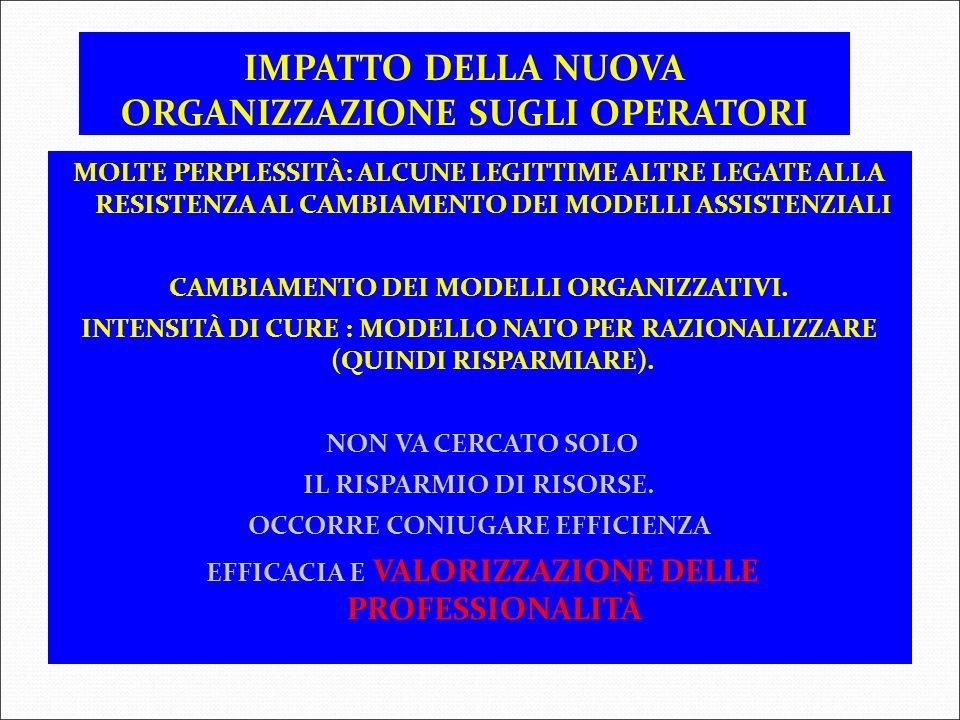 IMPATTO DELLA NUOVA ORGANIZZAZIONE SUGLI OPERATORI
