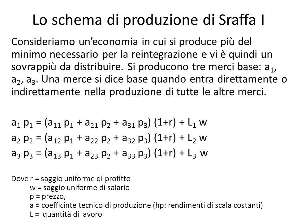 Lo schema di produzione di Sraffa I