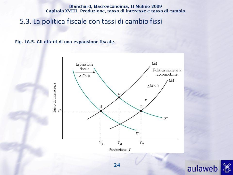 5.3. La politica fiscale con tassi di cambio fissi