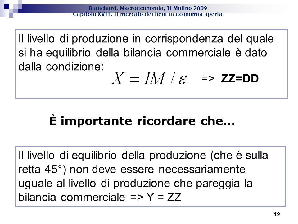 Il livello di produzione in corrispondenza del quale si ha equilibrio della bilancia commerciale è dato dalla condizione: