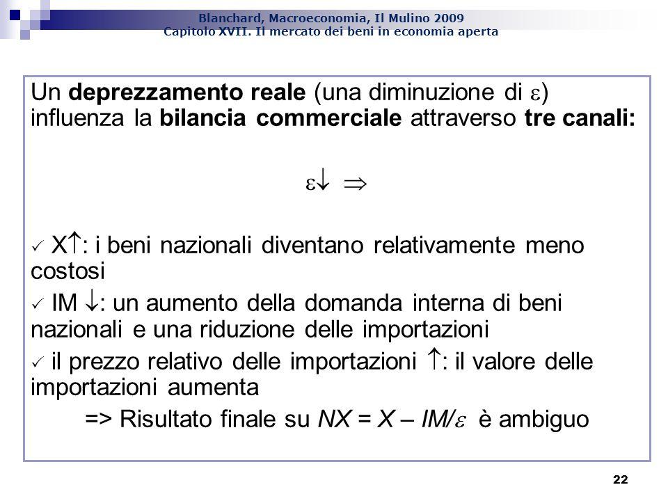 => Risultato finale su NX = X – IM/ è ambiguo