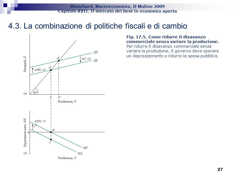 4.3. La combinazione di politiche fiscali e di cambio