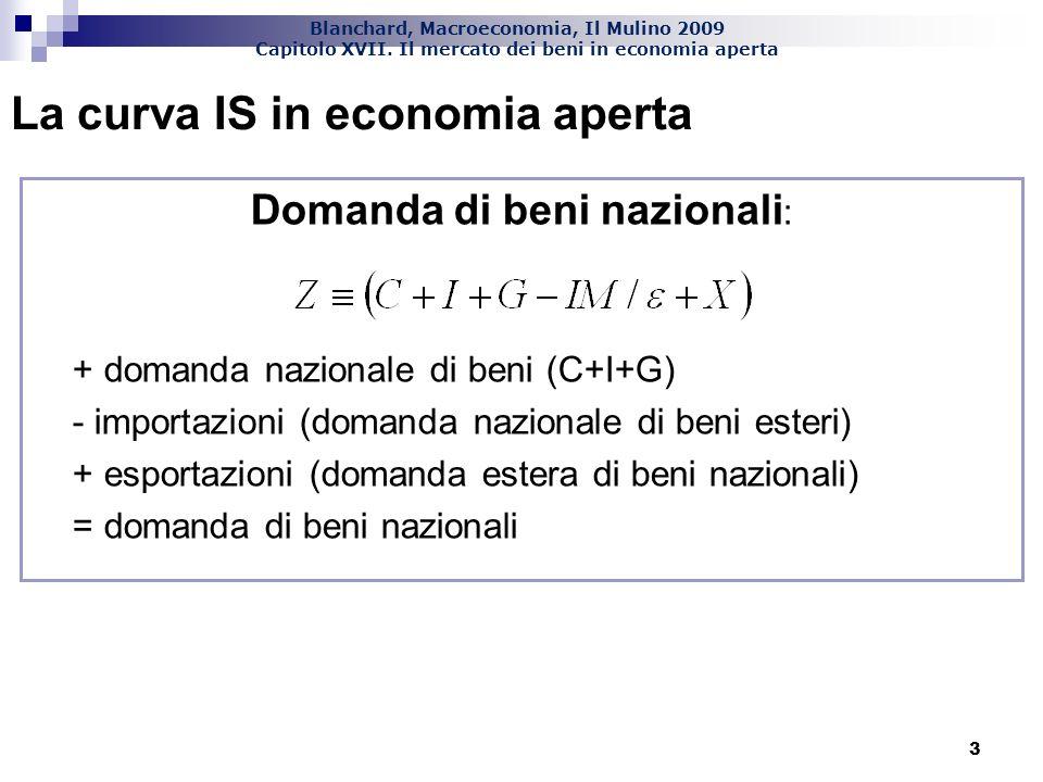 La curva IS in economia aperta